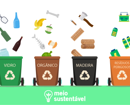 reciclagem e sustentabilidade
